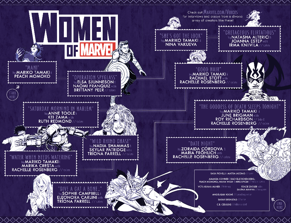 Women of Marvel Creator Page
