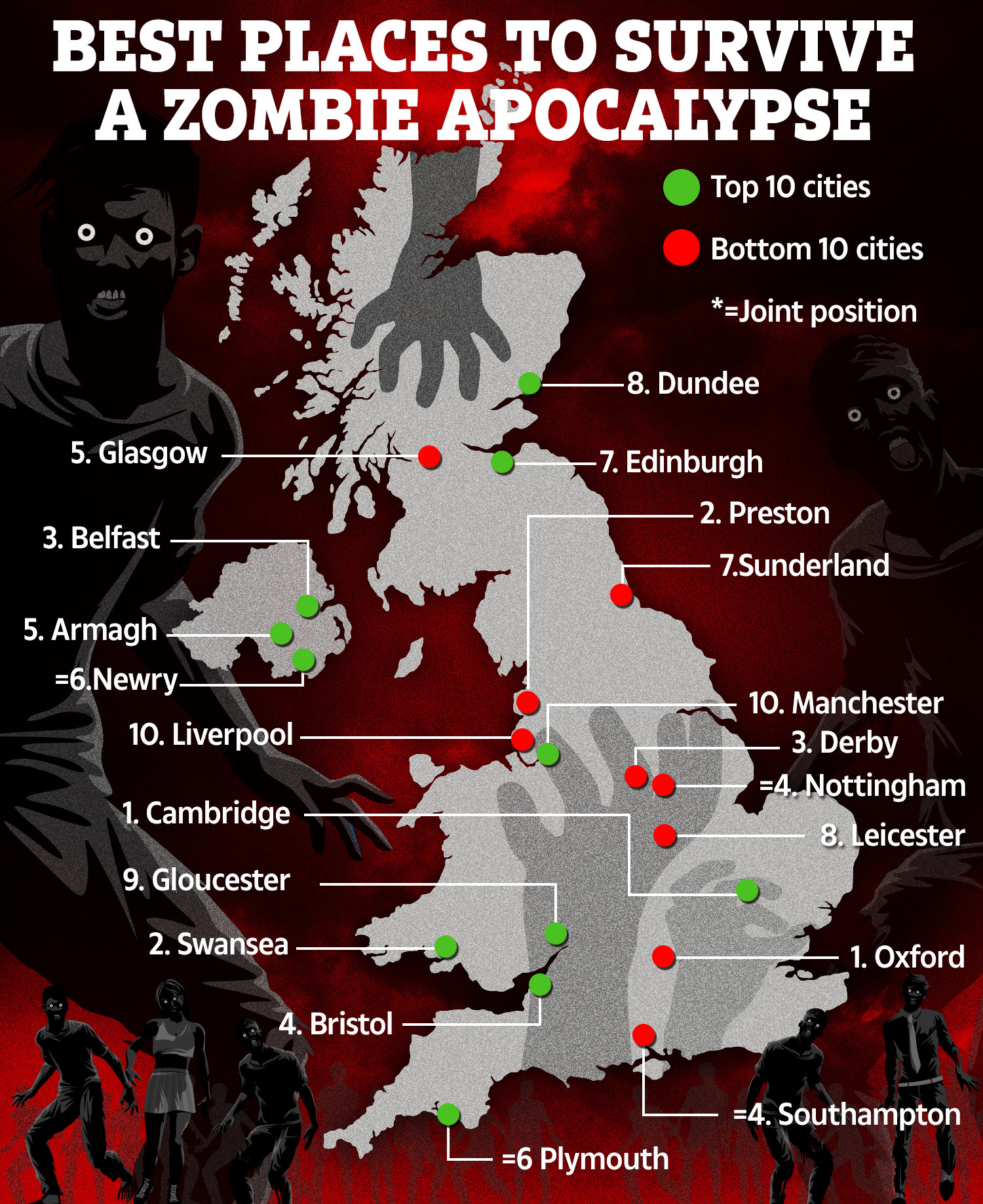 How to survive a zombie apocolpyse in England